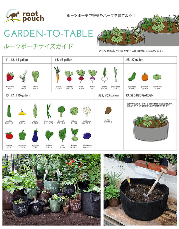 garden_to_table_600.jpg